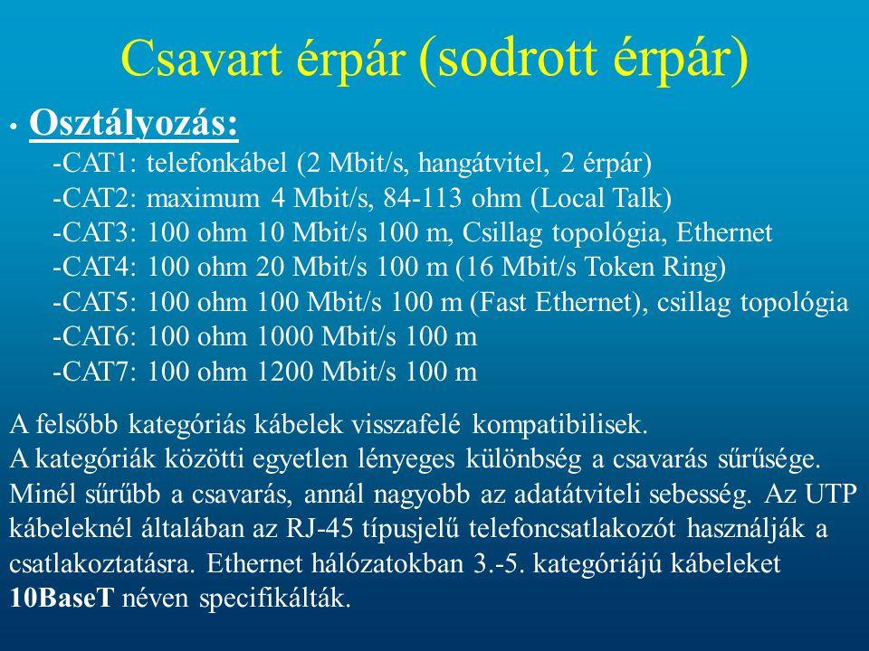 • Osztályozás: -CAT1: telefonkábel (2 Mbit/s, hangátvitel, 2 érpár) -CAT2: maximum 4 Mbit/s, 84-113 ohm (Local Talk) -CAT3: 100 ohm 10 Mbit/s 100 m, C