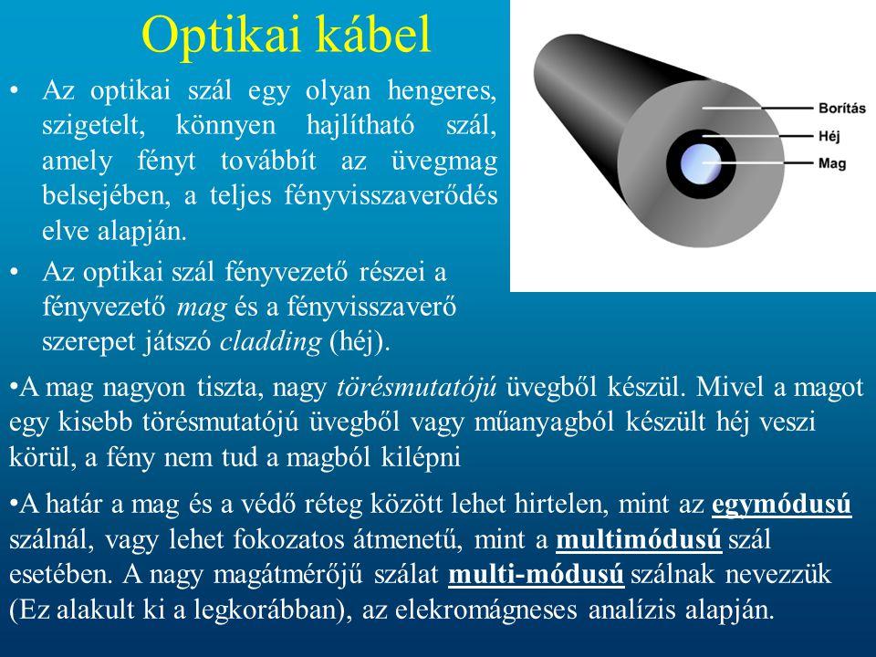 Optikai kábel •Az optikai szál egy olyan hengeres, szigetelt, könnyen hajlítható szál, amely fényt továbbít az üvegmag belsejében, a teljes fényvissza