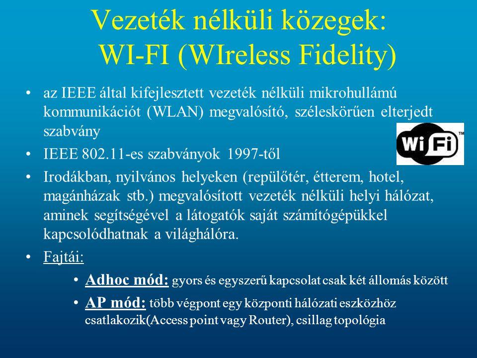 Vezeték nélküli közegek: WI-FI (WIreless Fidelity) •az IEEE által kifejlesztett vezeték nélküli mikrohullámú kommunikációt (WLAN) megvalósító, szélesk