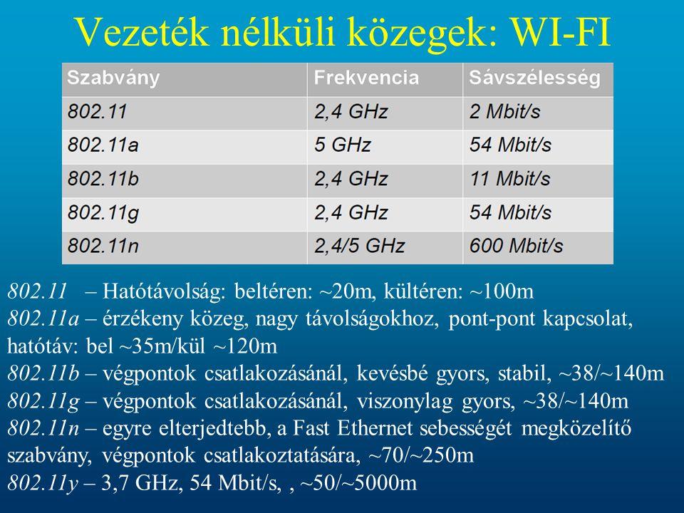 Vezeték nélküli közegek: WI-FI 802.11 – Hatótávolság: beltéren: ~20m, kültéren: ~100m 802.11a – érzékeny közeg, nagy távolságokhoz, pont-pont kapcsola