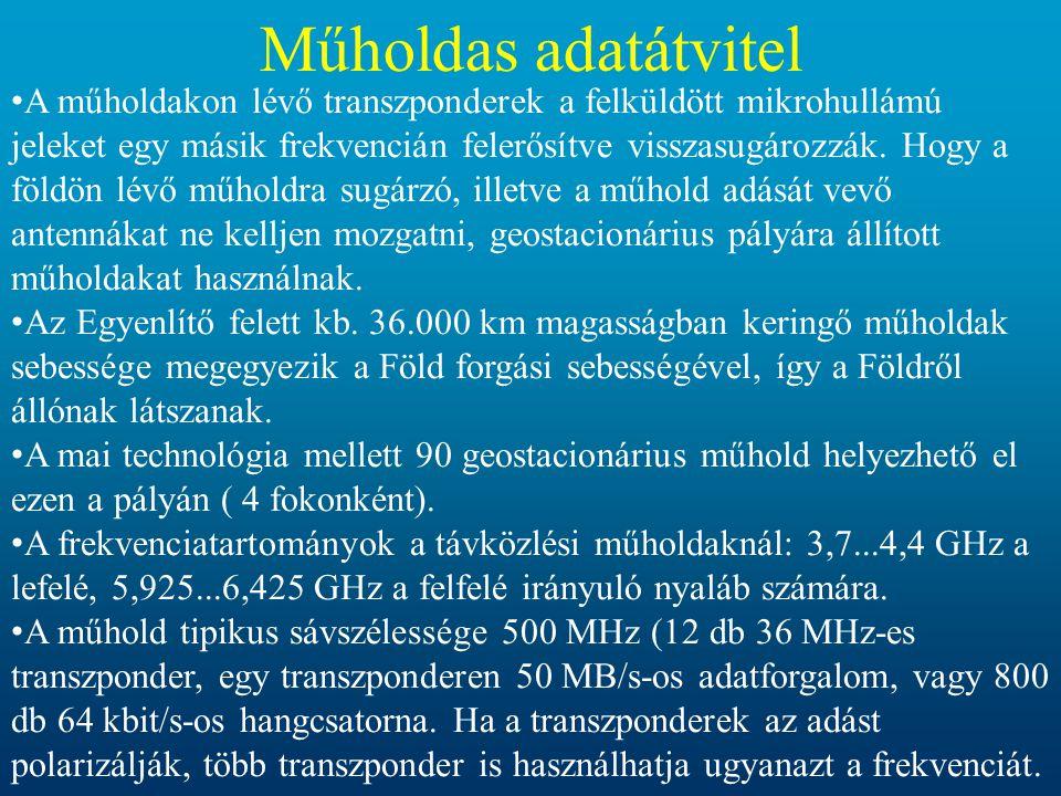 Műholdas adatátvitel • A műholdakon lévő transzponderek a felküldött mikrohullámú jeleket egy másik frekvencián felerősítve visszasugározzák. Hogy a f