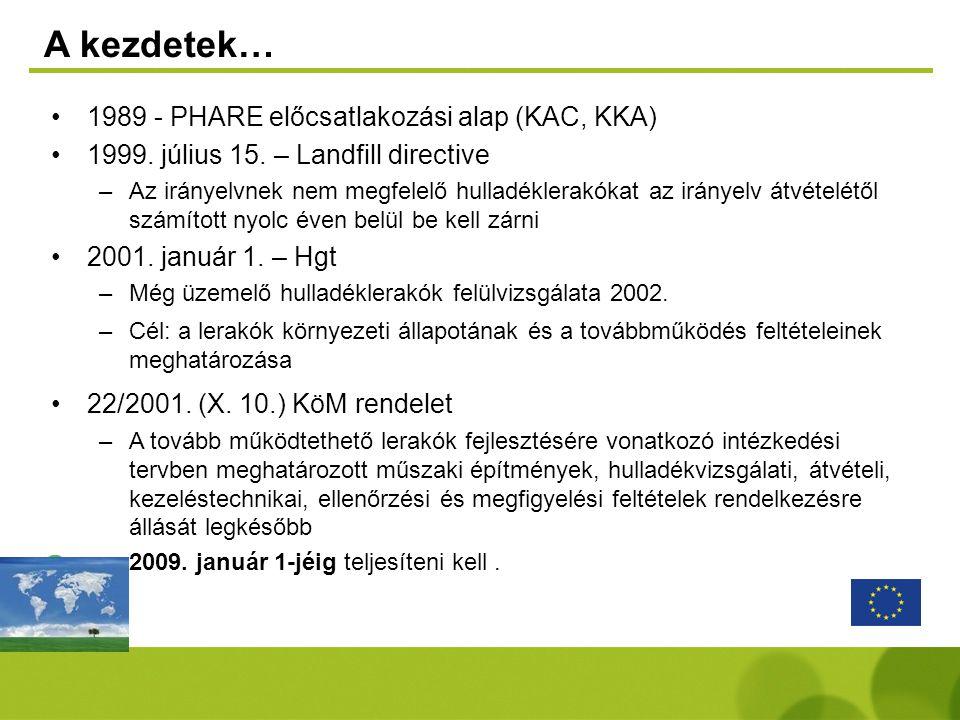A kezdetek… •1989 - PHARE előcsatlakozási alap (KAC, KKA) •1999. július 15. – Landfill directive –Az irányelvnek nem megfelelő hulladéklerakókat az ir