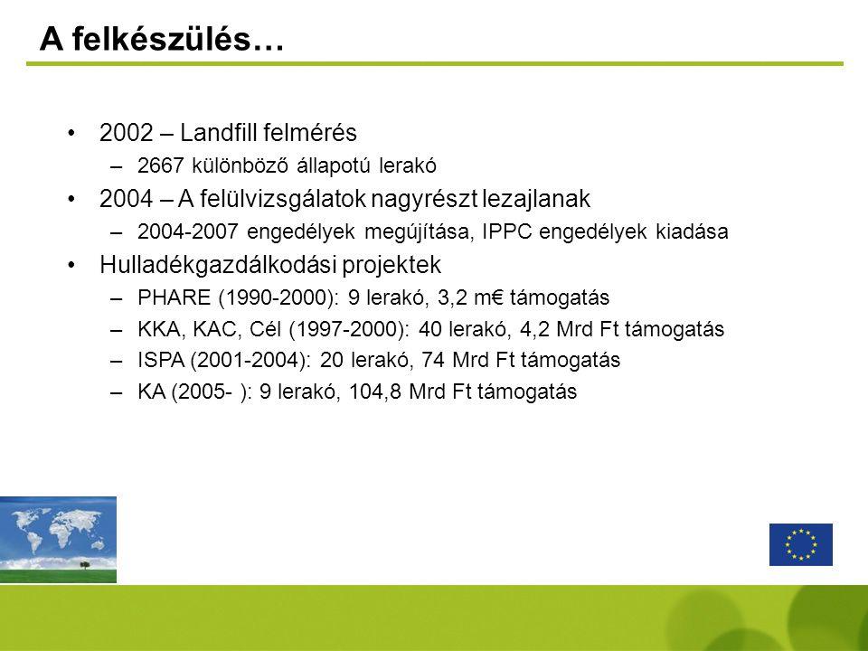 A felkészülés… •2002 – Landfill felmérés –2667 különböző állapotú lerakó •2004 – A felülvizsgálatok nagyrészt lezajlanak –2004-2007 engedélyek megújít