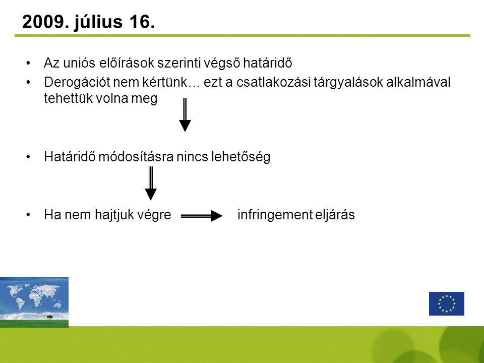 2009. július 16. •Az uniós előírások szerinti végső határidő •Derogációt nem kértünk… ezt a csatlakozási tárgyalások alkalmával tehettük volna meg •Ha