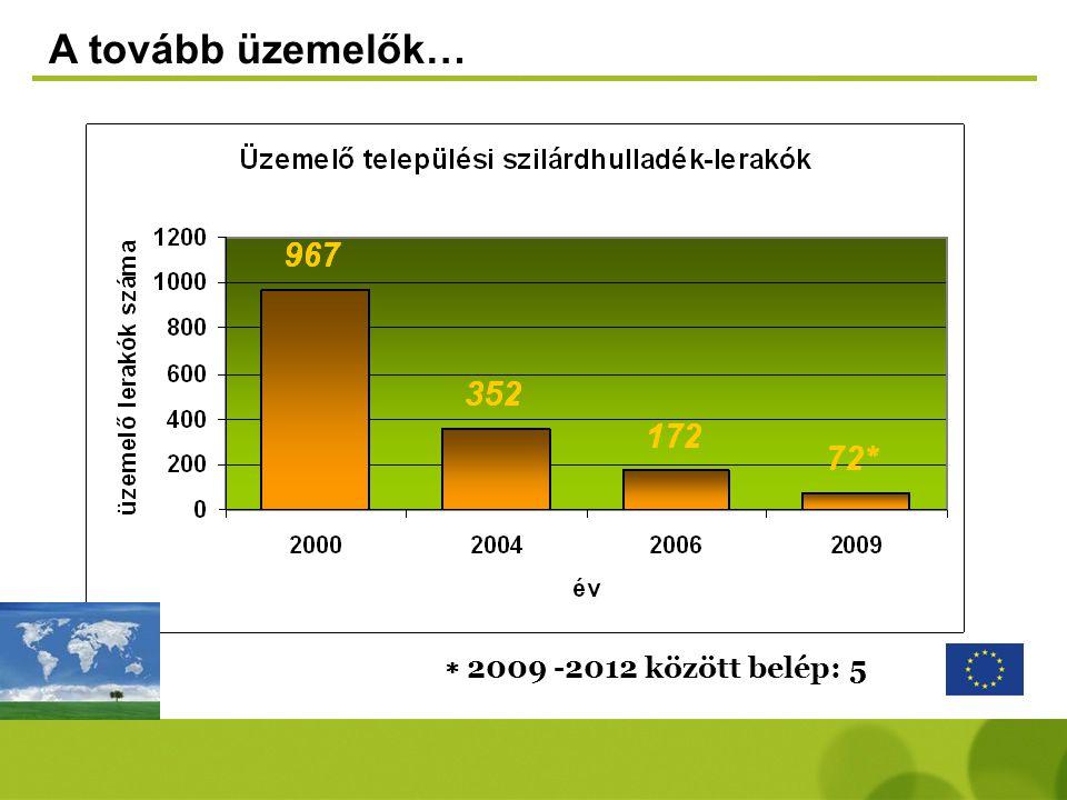 A tovább üzemelők…  2009 -2012 között belép: 5 