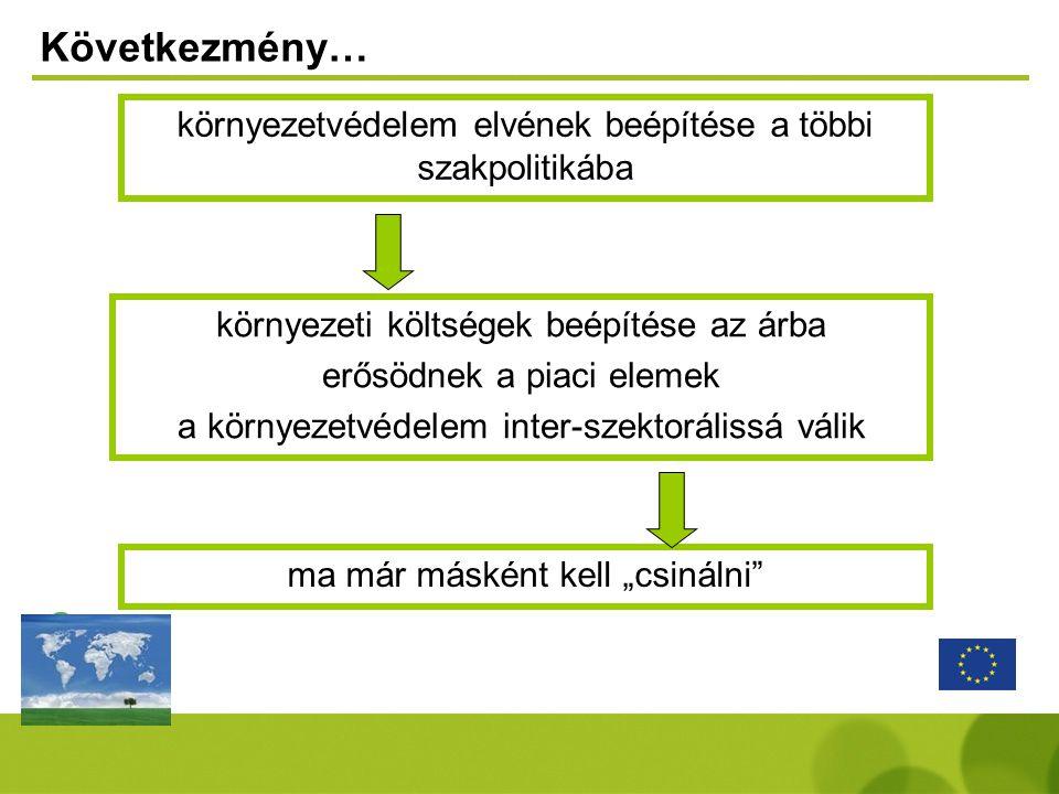 •Minden tevékenység, ami nem hasznosítás, ártalmatlanítás •Hulladék megelőzési program 2013-ig •Az engedélyezési eljárások során a hatóságok megtagadhatják hulladékok beszállítását vagy kivitelét, ha azáltal a hazai hulladékgazdálkodási célok nem valósíthatók meg •Biohulladékokra, illetve a komposztra vonatkozó minőségi követelmények előírása, •A TSZH tekintetében a papír, üveg, műanyag és fém anyagokra: 50%-os újrahasználat, illetve újrafeldolgozás 2020-ra •Építési-bontási hulladék hasznosítás 70% (2020) Hgt – OHT II lerakást érintő változások…