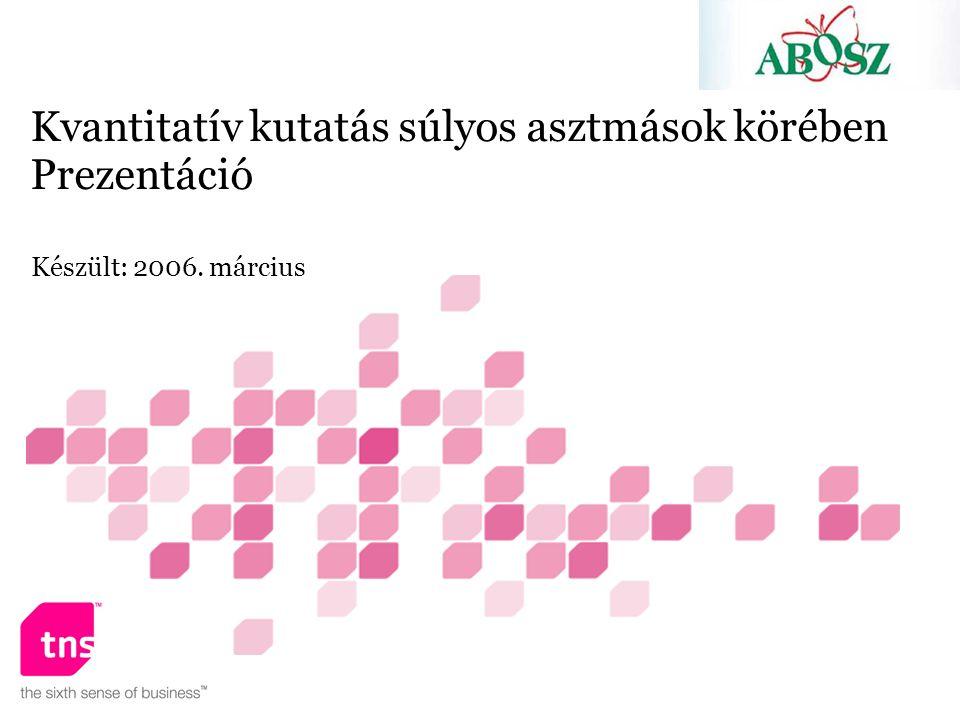 Kvantitatív kutatás súlyos asztmások körében Prezentáció Készült: 2006. március