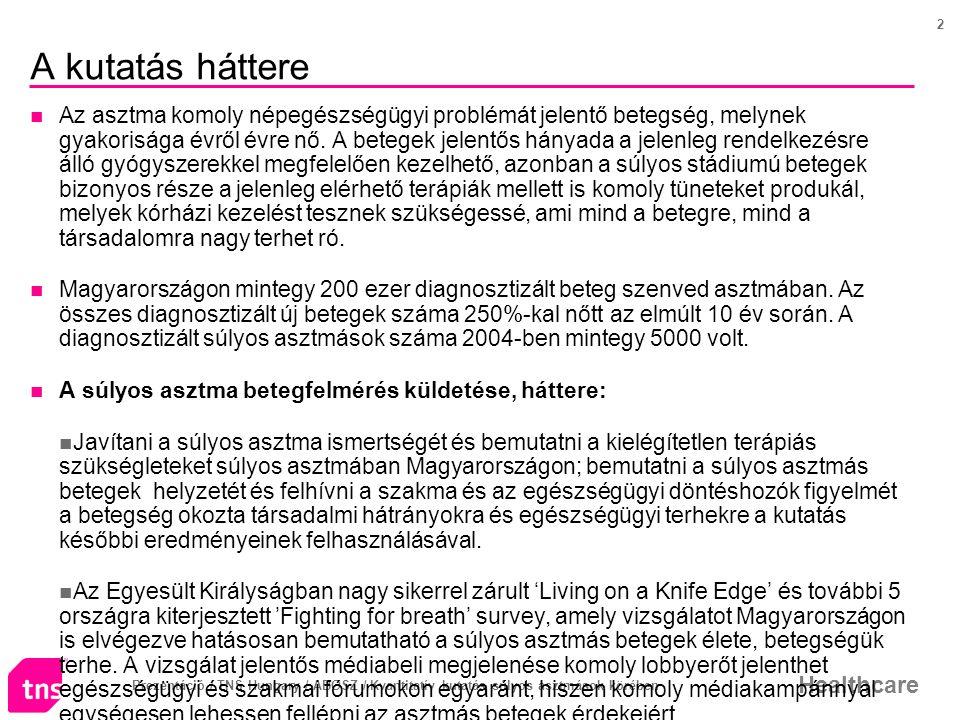 Prezentáció / TNS Hungary / ABOSZ / Kvantitatív kutatás súlyos asztmások körében Healthcare 3 Célcsoport és mintanagyság  A kutatás módszere: kvantitatív kutatás – telefonos - CATI (Computer Aided Telephone Interviews) módszerrel  Célcsoport: súlyos asztmások - GINA 2005 besorolás szerinti STEP 4 súlyossági lépcső.