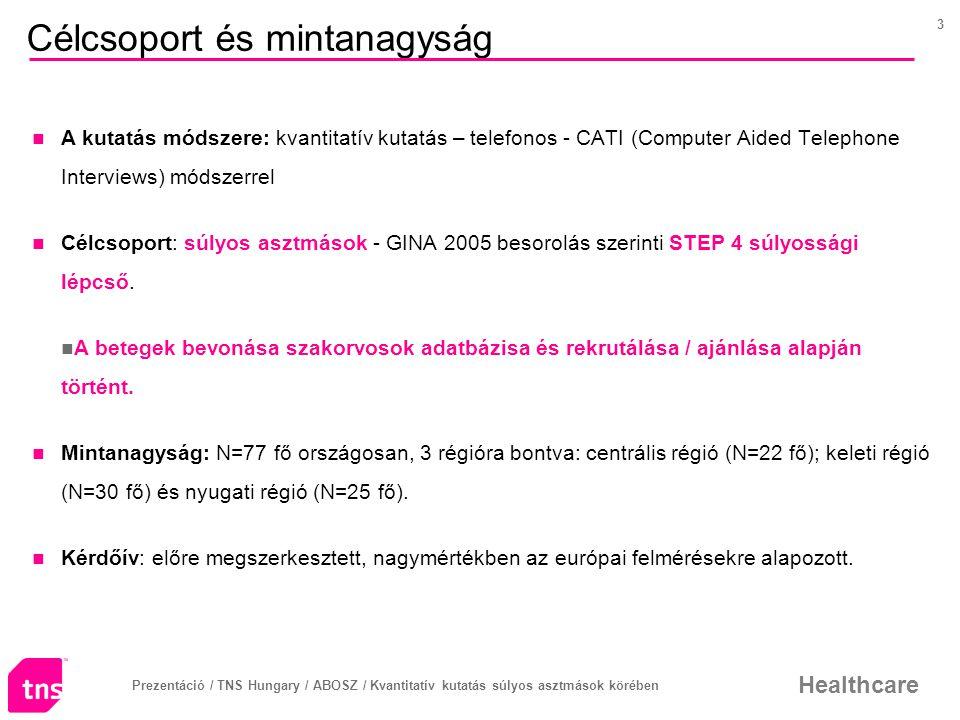 Prezentáció / TNS Hungary / ABOSZ / Kvantitatív kutatás súlyos asztmások körében Healthcare 4 Szűrőkérdések