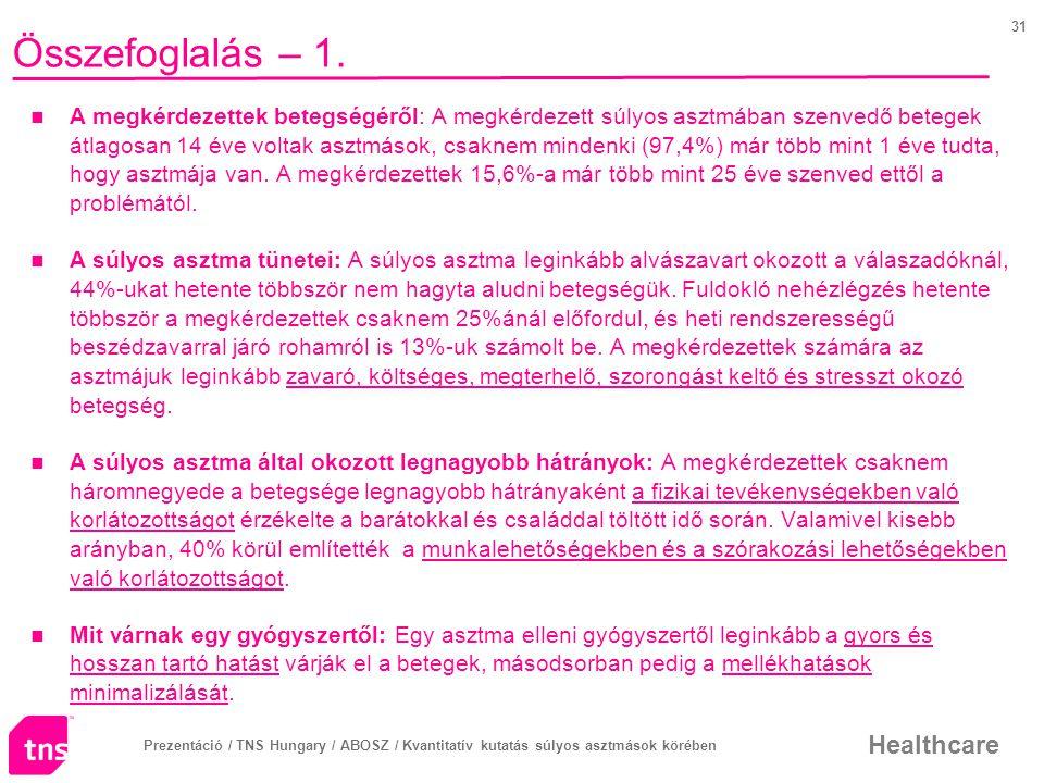 Prezentáció / TNS Hungary / ABOSZ / Kvantitatív kutatás súlyos asztmások körében Healthcare 31 Összefoglalás – 1.