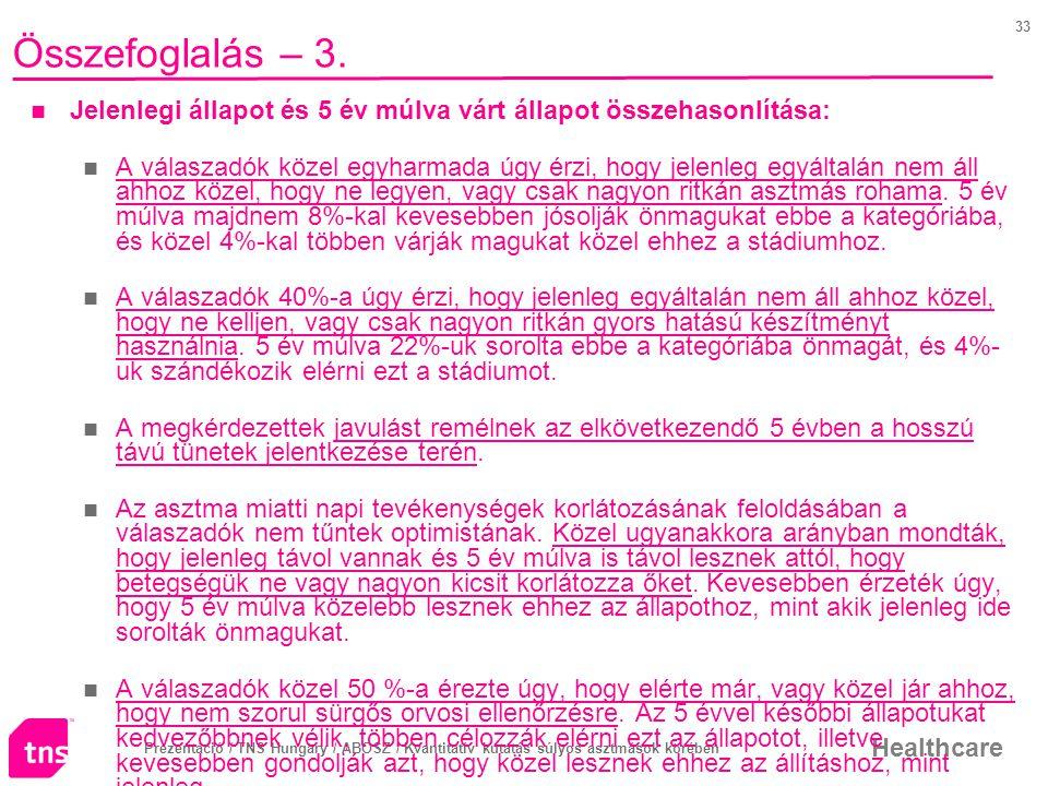 Prezentáció / TNS Hungary / ABOSZ / Kvantitatív kutatás súlyos asztmások körében Healthcare 33 Összefoglalás – 3.