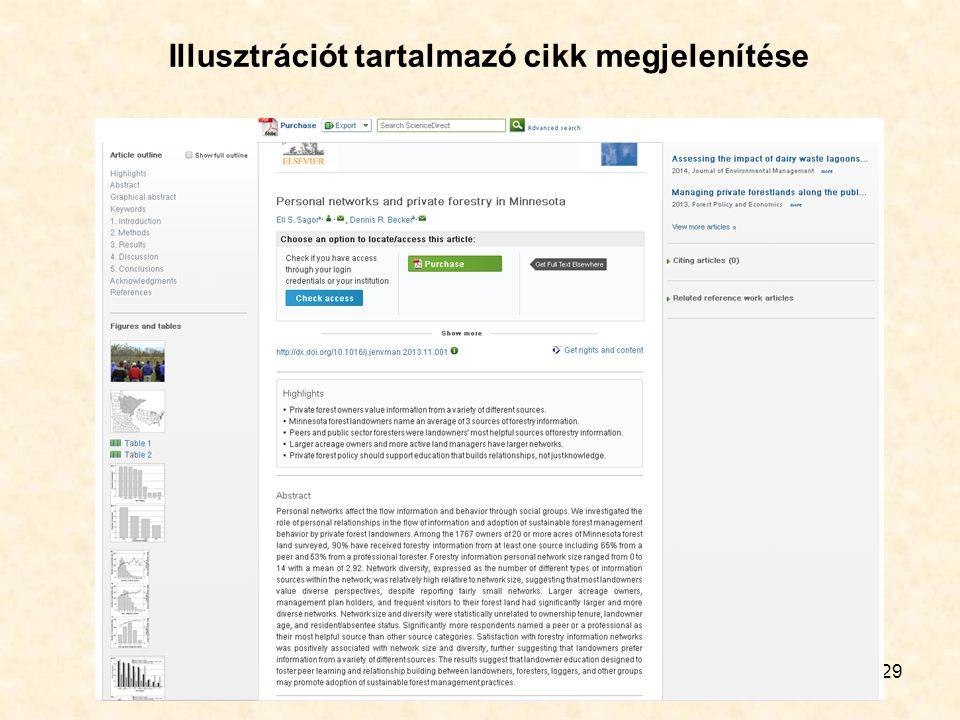 29 Illusztrációt tartalmazó cikk megjelenítése