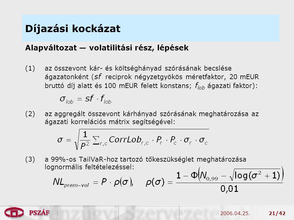 2006.04.25.21/42 Díjazási kockázat Alapváltozat — volatilitási rész, lépések (1)az összevont kár- és költséghányad szórásának becslése ágazatonként ( sf reciprok négyzetgyökös méretfaktor, 20 mEUR bruttó díj alatt és 100 mEUR felett konstans; f lob ágazati faktor): (2)az aggregált összevont kárhányad szórásának meghatározása az ágazati korrelációs mátrix segítségével: (3)a 99%-os TailVaR-hoz tartozó tőkeszükséglet meghatározása lognormális feltételezéssel:
