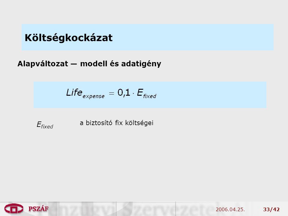 2006.04.25.33/42 Költségkockázat Alapváltozat — modell és adatigény E fixed a biztosító fix költségei