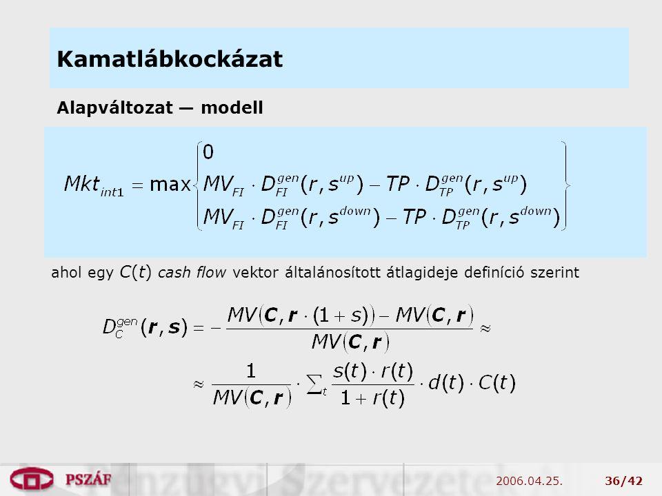 2006.04.25.36/42 Kamatlábkockázat Alapváltozat — modell ahol egy C(t) cash flow vektor általánosított átlagideje definíció szerint