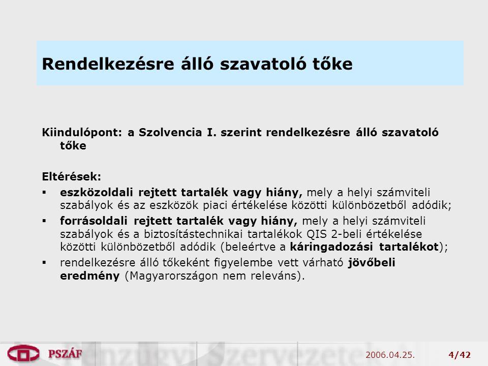 2006.04.25.4/42 Rendelkezésre álló szavatoló tőke Kiindulópont: a Szolvencia I.