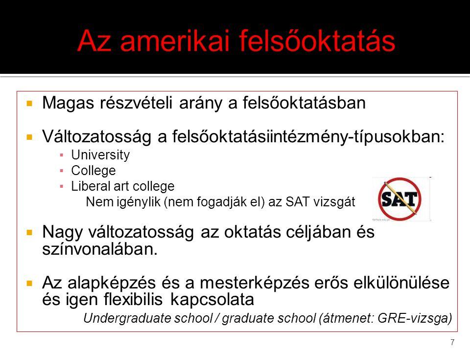 7  Magas részvételi arány a felsőoktatásban  Változatosság a felsőoktatásiintézmény-típusokban: ▪University ▪College ▪Liberal art college Nem igényl