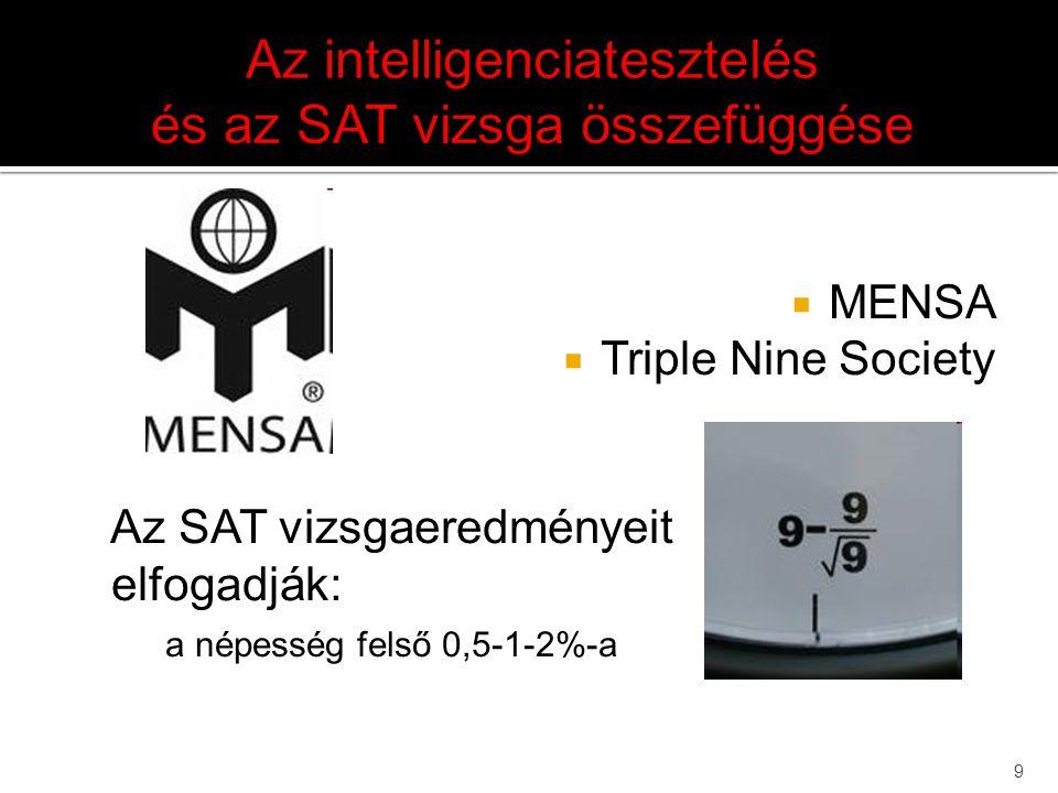 9  MENSA  Triple Nine Society Az SAT vizsgaeredményeit elfogadják: a népesség felső 0,5-1-2%-a