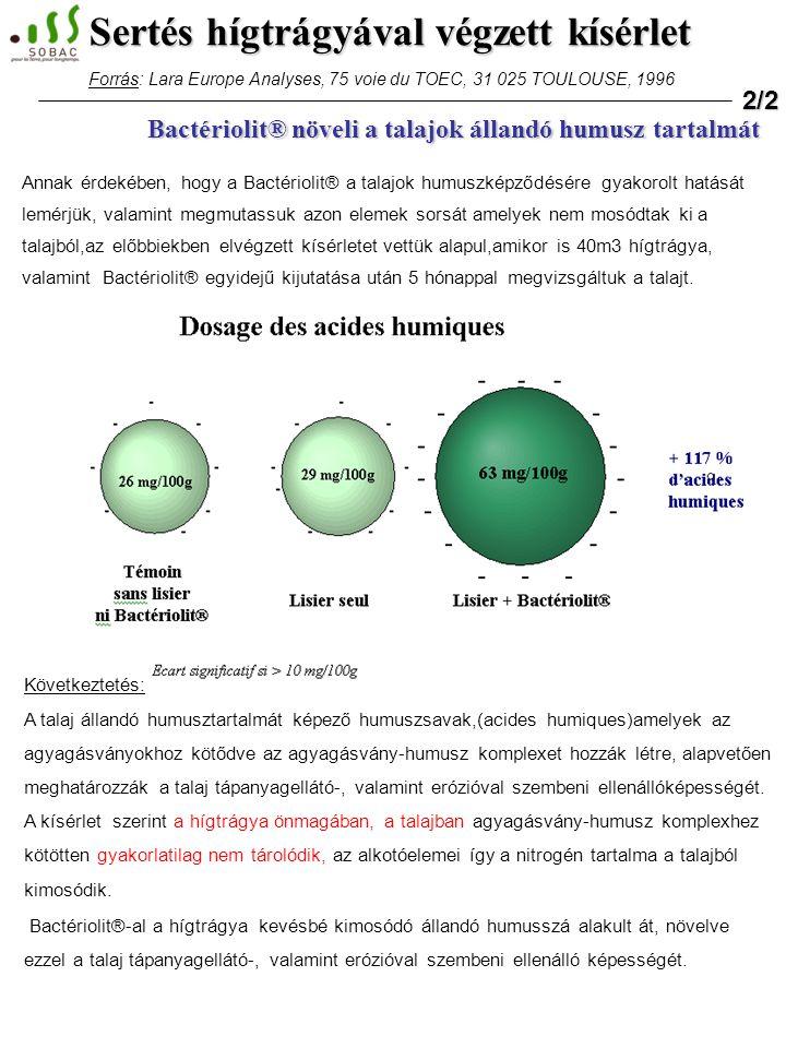 Bactériolit® növeli a talajok állandó humusz tartalmát Annak érdekében, hogy a Bactériolit® a talajok humuszképződésére gyakorolt hatását lemérjük, valamint megmutassuk azon elemek sorsát amelyek nem mosódtak ki a talajból,az előbbiekben elvégzett kísérletet vettük alapul,amikor is 40m3 hígtrágya, valamint Bactériolit® egyidejű kijutatása után 5 hónappal megvizsgáltuk a talajt.