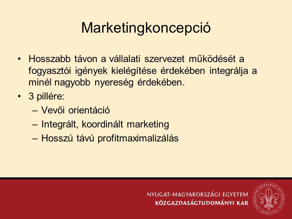 Marketingkoncepció •Hosszabb távon a vállalati szervezet működését a fogyasztói igények kielégítése érdekében integrálja a minél nagyobb nyereség érde