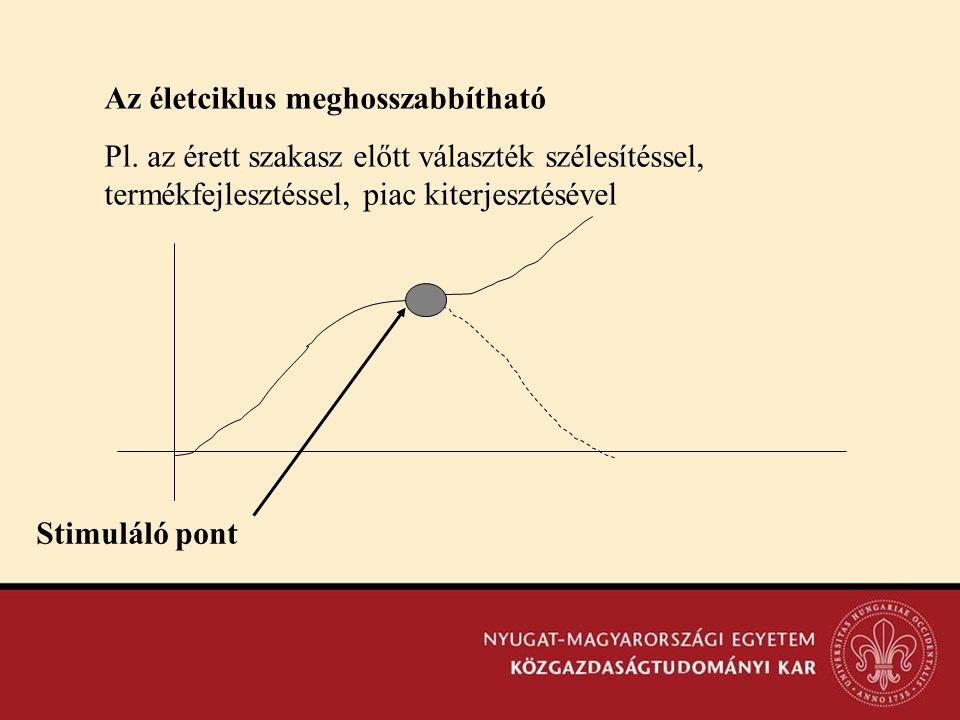 Az életciklus meghosszabbítható Pl. az érett szakasz előtt választék szélesítéssel, termékfejlesztéssel, piac kiterjesztésével Stimuláló pont
