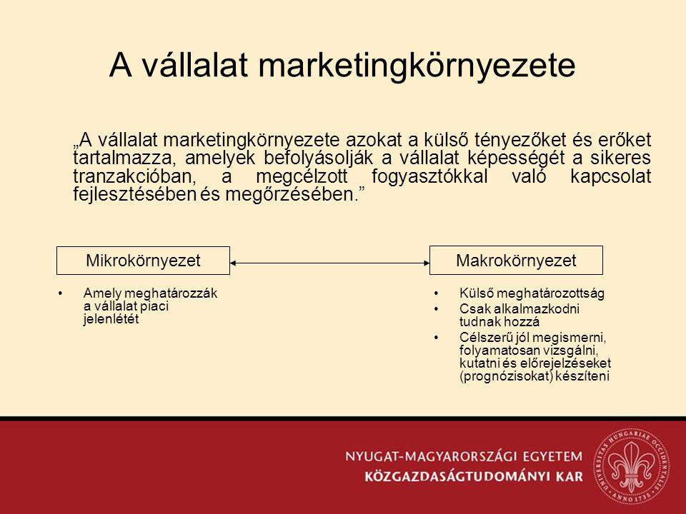 """""""A vállalat marketingkörnyezete azokat a külső tényezőket és erőket tartalmazza, amelyek befolyásolják a vállalat képességét a sikeres tranzakcióban,"""