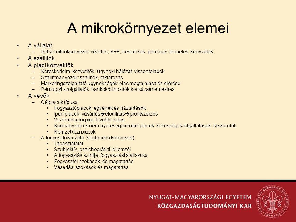 A mikrokörnyezet elemei •A vállalat –Belső mikrokörnyezet: vezetés, K+F, beszerzés, pénzügy, termelés, könyvelés •A szállítók •A piaci közvetítők –Ker