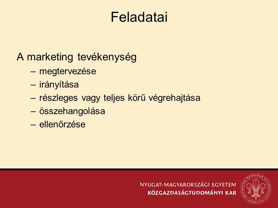 Feladatai A marketing tevékenység –megtervezése –irányítása –részleges vagy teljes körű végrehajtása –összehangolása –ellenőrzése
