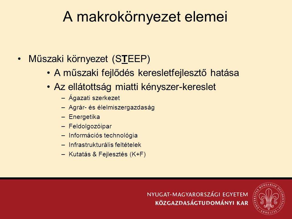 •Műszaki környezet (STEEP) •A műszaki fejlődés keresletfejlesztő hatása •Az ellátottság miatti kényszer-kereslet –Ágazati szerkezet –Agrár- és élelmis