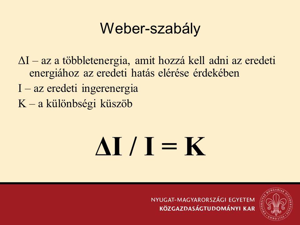 Weber-szabály ΔI – az a többletenergia, amit hozzá kell adni az eredeti energiához az eredeti hatás elérése érdekében I – az eredeti ingerenergia K –