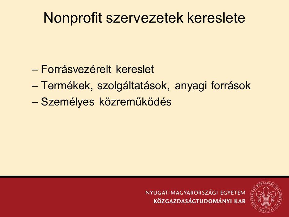 Nonprofit szervezetek kereslete –Forrásvezérelt kereslet –Termékek, szolgáltatások, anyagi források –Személyes közreműködés