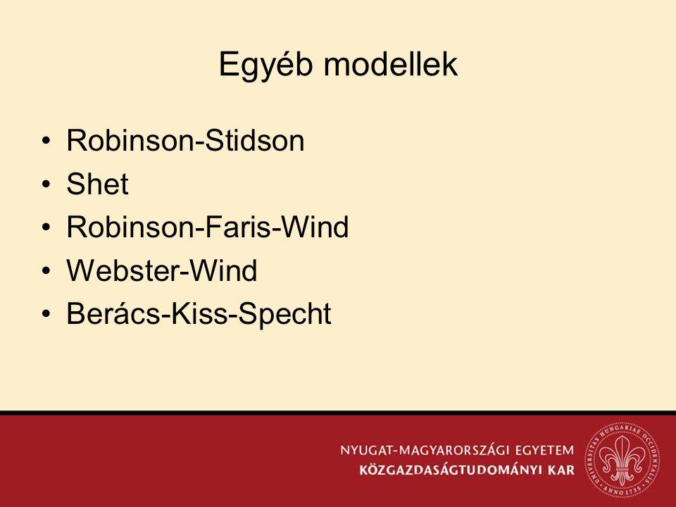 Egyéb modellek •Robinson-Stidson •Shet •Robinson-Faris-Wind •Webster-Wind •Berács-Kiss-Specht
