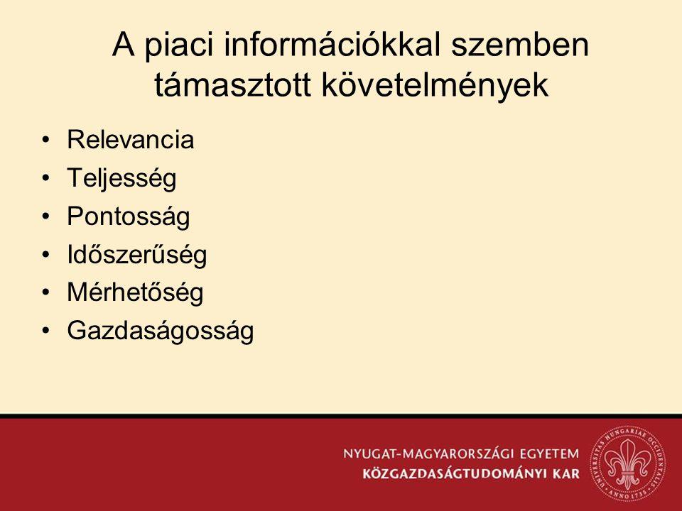 A piaci információkkal szemben támasztott követelmények •Relevancia •Teljesség •Pontosság •Időszerűség •Mérhetőség •Gazdaságosság
