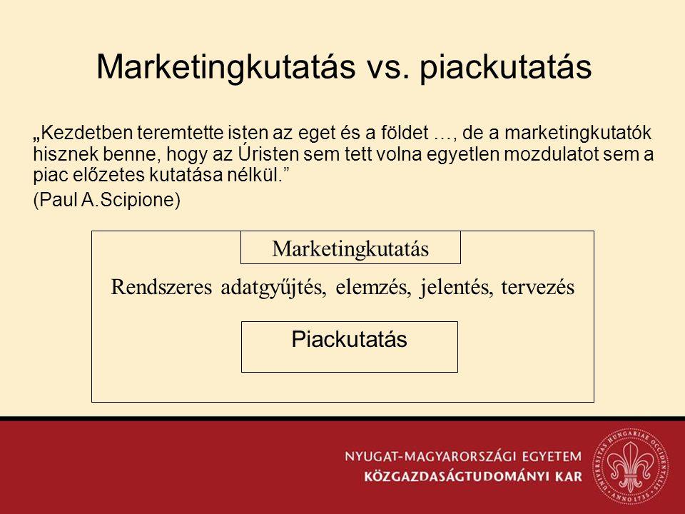 """Piackutatás Marketingkutatás vs. piackutatás Marketingkutatás Rendszeres adatgyűjtés, elemzés, jelentés, tervezés """" Kezdetben teremtette isten az eget"""