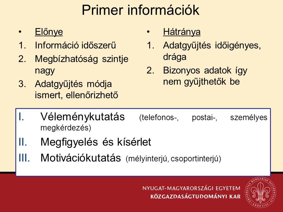 Primer információk •Előnye 1.Információ időszerű 2.Megbízhatóság szintje nagy 3.Adatgyűjtés módja ismert, ellenőrizhető •Hátránya 1.Adatgyűjtés időigé