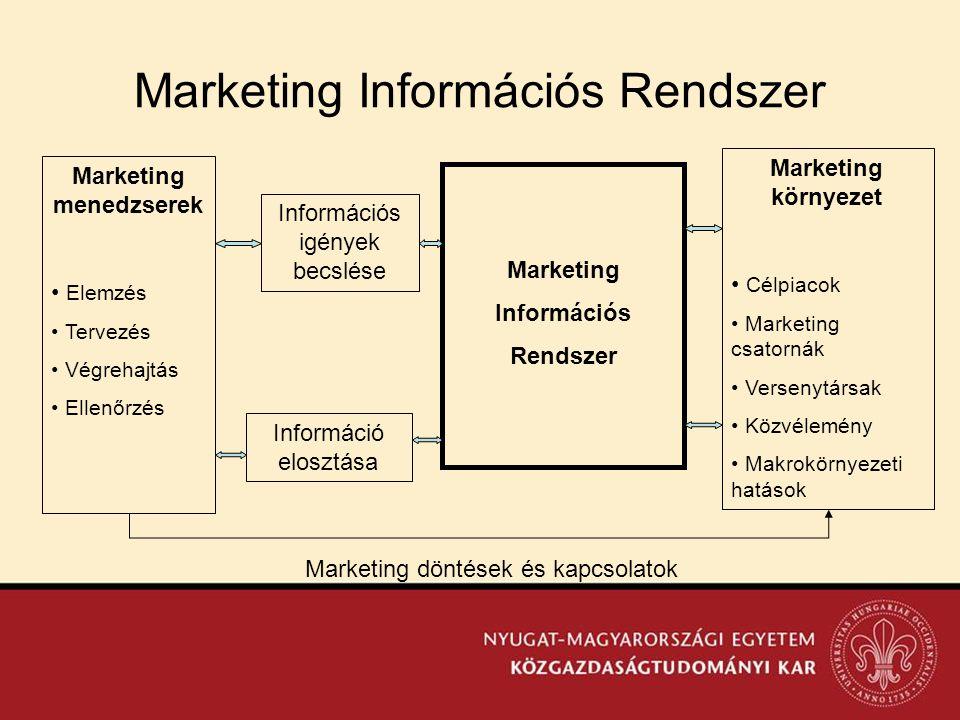 Marketing Információs Rendszer Marketing menedzserek • Elemzés • Tervezés • Végrehajtás • Ellenőrzés Marketing környezet • Célpiacok • Marketing csato