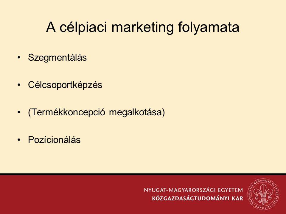 A célpiaci marketing folyamata •Szegmentálás •Célcsoportképzés •(Termékkoncepció megalkotása) •Pozícionálás