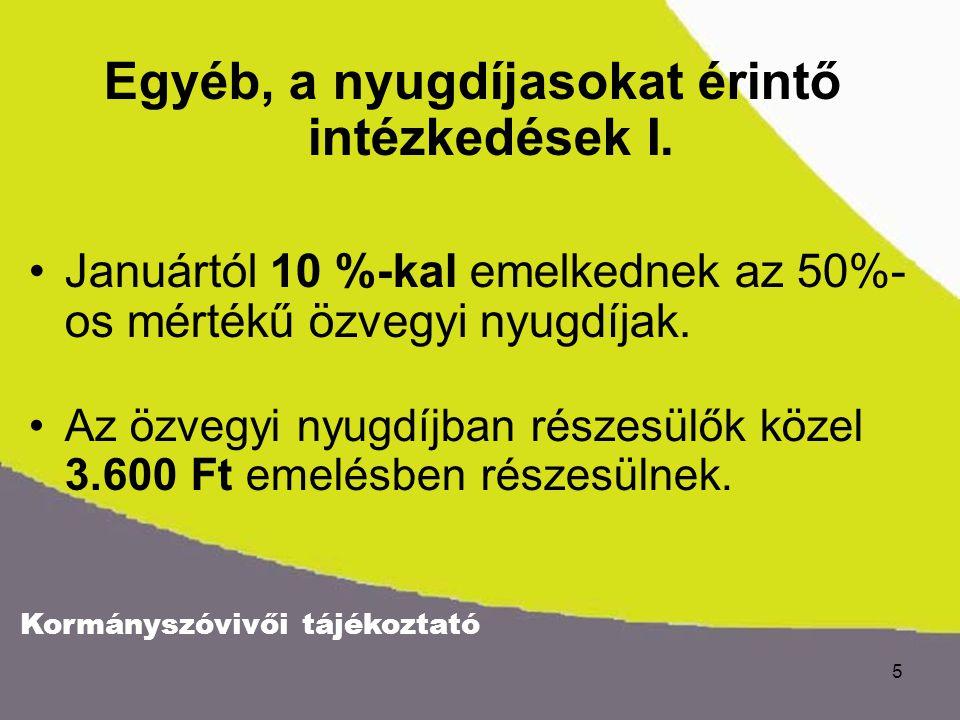 Kormányszóvivői tájékoztató 5 Egyéb, a nyugdíjasokat érintő intézkedések I.
