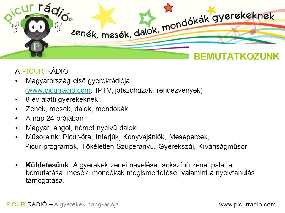 PICUR RÁDIÓ – A gyerekek hang-adója www.picurradio.com A PICUR RÁDIÓ •Magyarország első gyerekrádiója (www.picurradio.com, IPTV, játszóházak, rendezvények)www.picurradio.com •8 év alatti gyerekeknek •Zenék, mesék, dalok, mondókák •A nap 24 órájában •Magyar, angol, német nyelvű dalok •Műsoraink: Picur-óra, Interjúk, Könyvajánlók, Mesepercek, Picur-programok, Tökéletlen Szuperanyu, Gyerekszáj, Kívánságműsor •Küldetésünk: A gyerekek zenei nevelése: sokszínű zenei paletta bemutatása, mesék, mondókák megismertetése, valamint a nyelvtanulás támogatása.