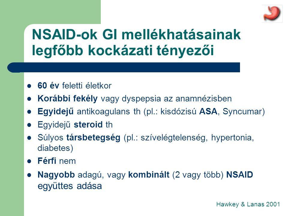 NSAID-ok GI mellékhatásainak legfőbb kockázati tényezői  60 év feletti életkor  Korábbi fekély vagy dyspepsia az anamnézisben  Egyidejű antikoagulans th (pl.: kisdózisú ASA, Syncumar)  Egyidejű steroid th  Súlyos társbetegség (pl.: szívelégtelenség, hypertonia, diabetes)  Férfi nem  Nagyobb adagú, vagy kombinált (2 vagy több) NSAID együttes adása Hawkey & Lanas 2001