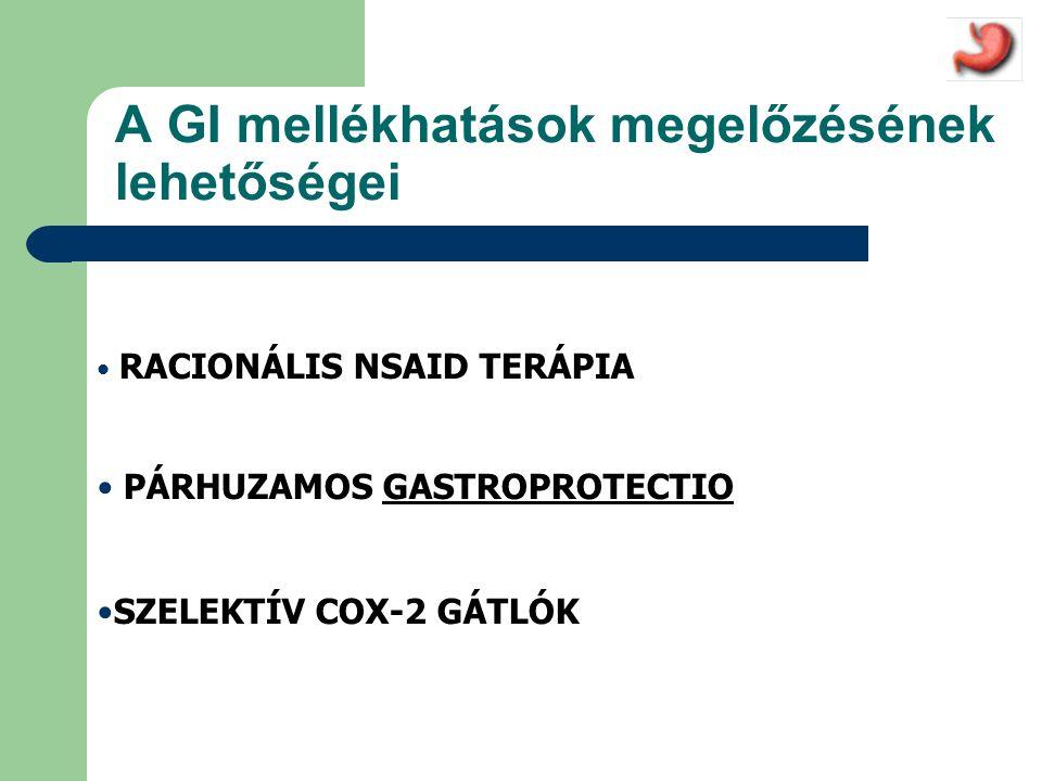 A GI mellékhatások megelőzésének lehetőségei • RACIONÁLIS NSAID TERÁPIA • PÁRHUZAMOS GASTROPROTECTIO •SZELEKTÍV COX-2 GÁTLÓK