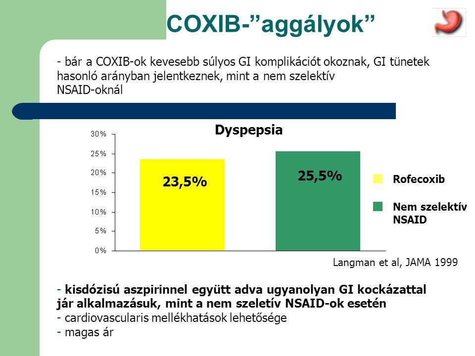 COXIB- aggályok - bár a COXIB-ok kevesebb súlyos GI komplikációt okoznak, GI tünetek hasonló arányban jelentkeznek, mint a nem szelektív NSAID-oknál - kisdózisú aszpirinnel együtt adva ugyanolyan GI kockázattal jár alkalmazásuk, mint a nem szeletív NSAID-ok esetén - cardiovascularis mellékhatások lehetősége - magas ár Nem szelektív NSAID Rofecoxib 23,5% 25,5% Dyspepsia Langman et al, JAMA 1999