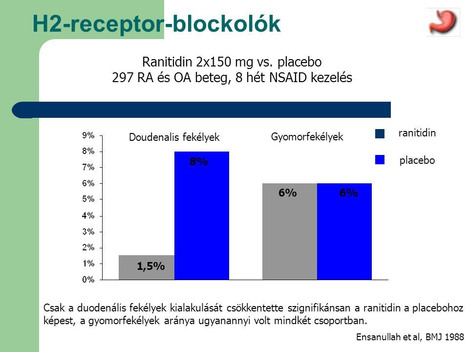 H2-receptor-blockolók Ranitidin 2x150 mg vs.