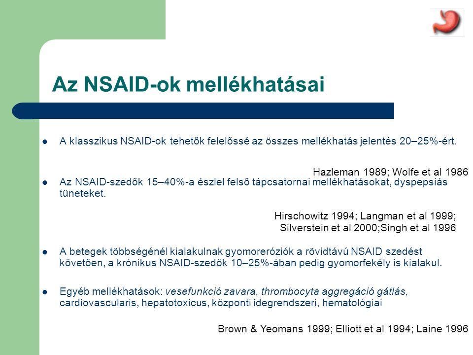  A klasszikus NSAID-ok tehetők felelőssé az összes mellékhatás jelentés 20–25%-ért.