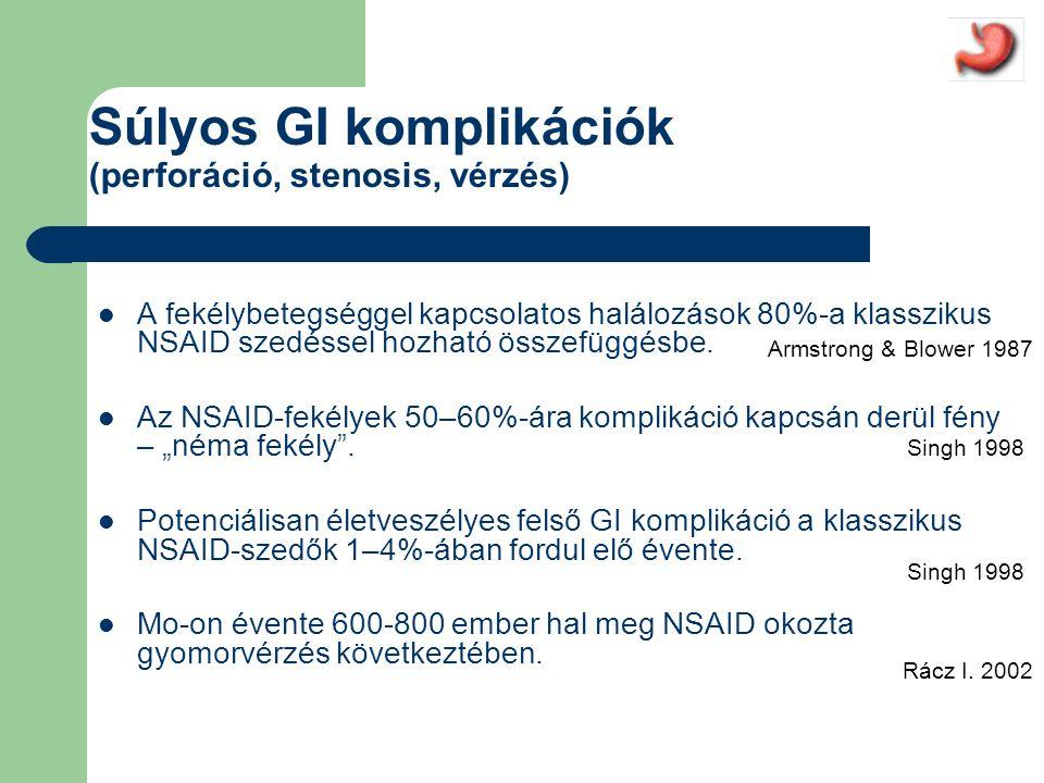 Jelenleg a COXIB kezelés havi költsége: 8000-12000 HUF NSAID+PPI kezelés havi költsége kiemelt támogatás nélkül: 4000 HUF