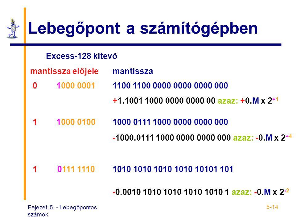 Fejezet: 5. - Lebegőpontos számok 5-14 Lebegőpont a számítógépben Excess-128 kitevő mantissza előjelemantissza 01000 00011100 1100 0000 0000 0000 000