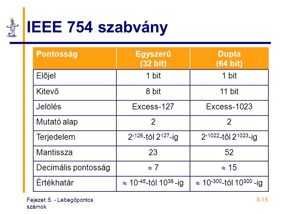 Fejezet: 5. - Lebegőpontos számok 5-15 IEEE 754 szabvány PontosságEgyszerű (32 bit) Dupla (64 bit) Előjel1 bit Kitevő8 bit11 bit JelölésExcess-127Exce