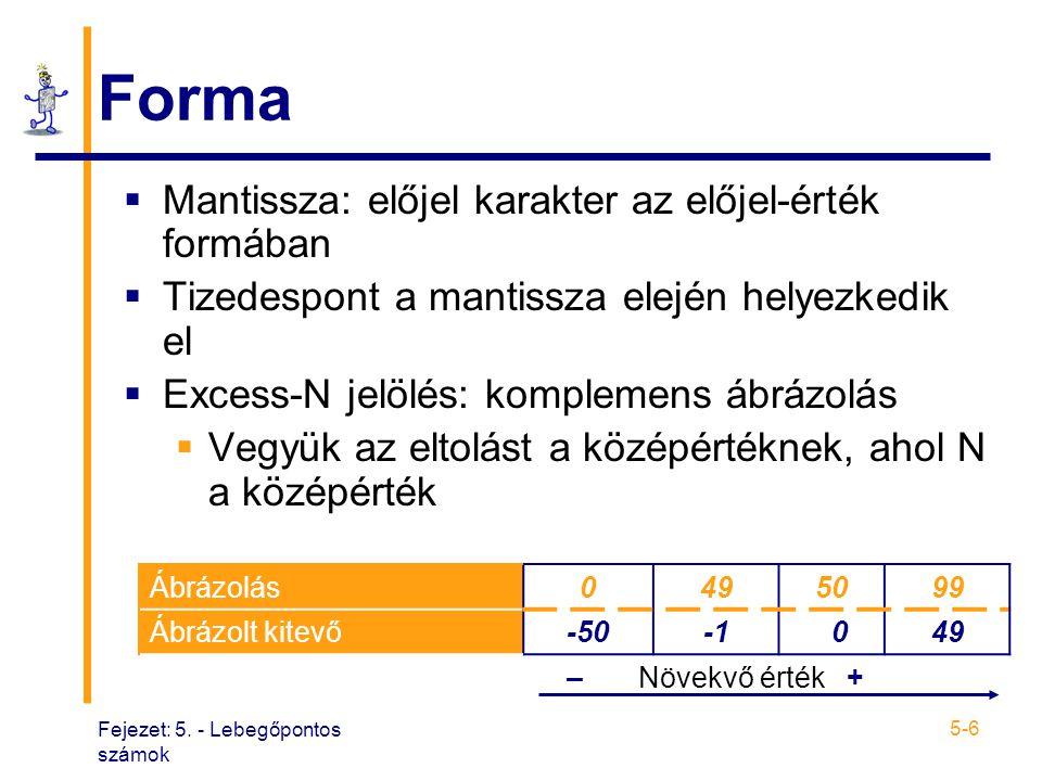Fejezet: 5. - Lebegőpontos számok 5-6 Forma  Mantissza: előjel karakter az előjel-érték formában  Tizedespont a mantissza elején helyezkedik el  Ex