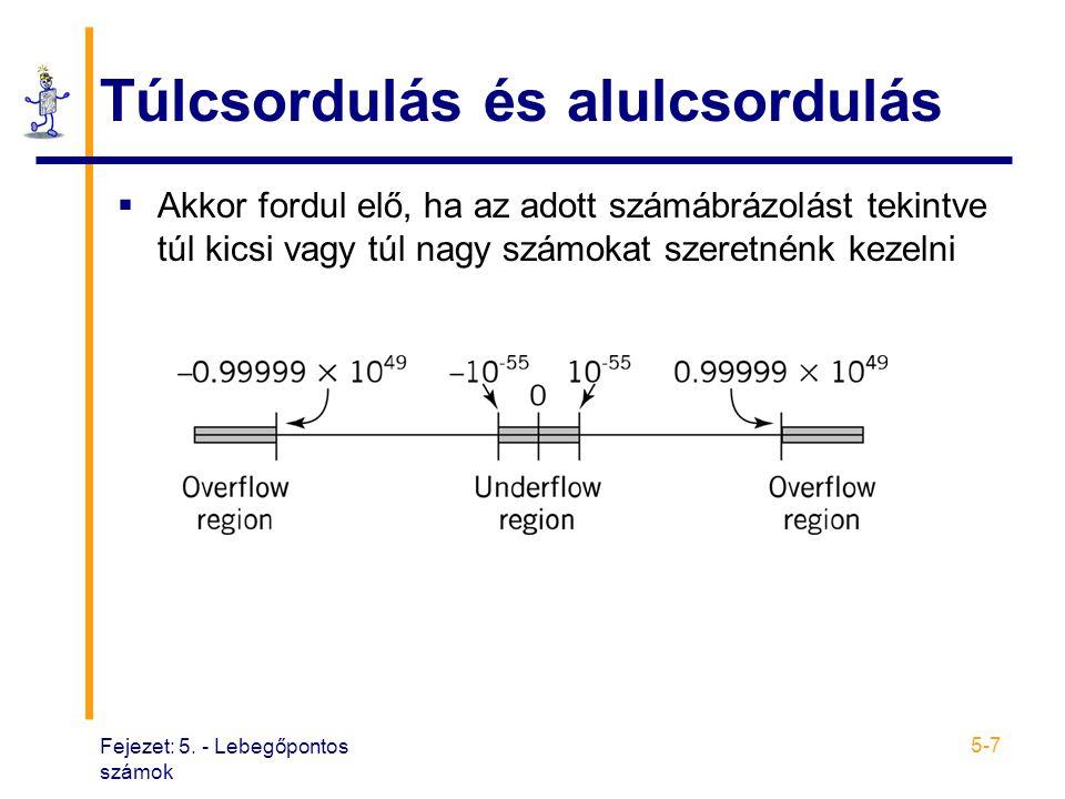 Fejezet: 5. - Lebegőpontos számok 5-7 Túlcsordulás és alulcsordulás  Akkor fordul elő, ha az adott számábrázolást tekintve túl kicsi vagy túl nagy sz