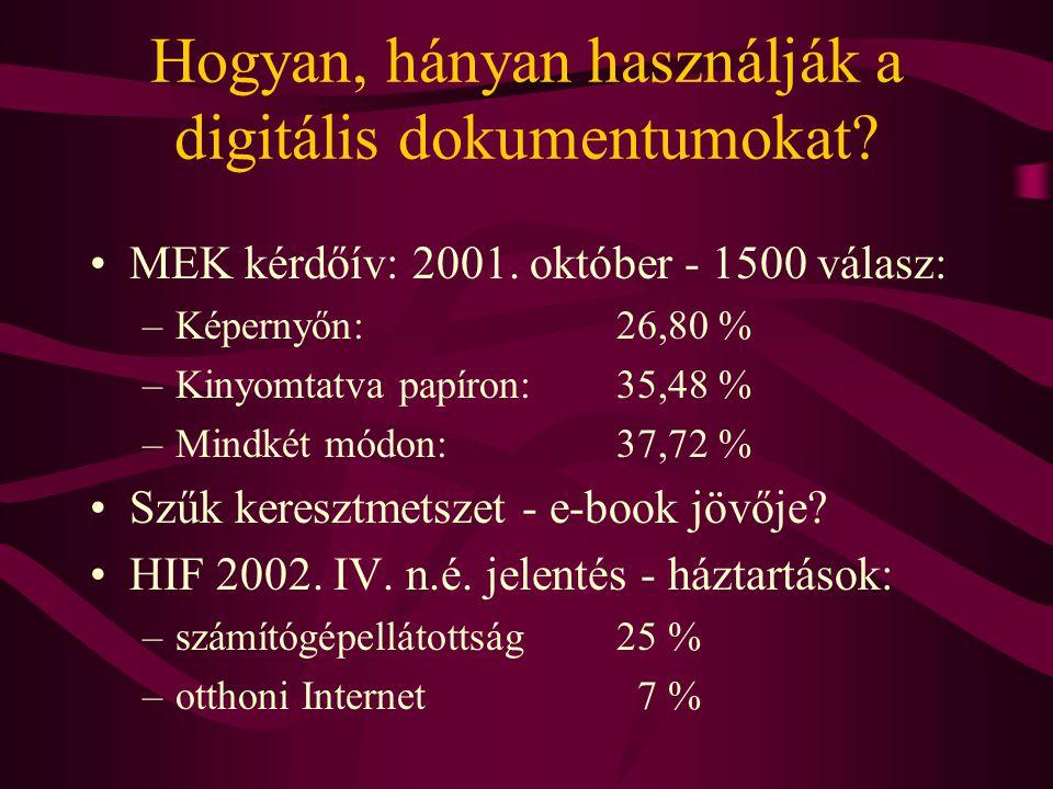 Hogyan, hányan használják a digitális dokumentumokat? •MEK kérdőív: 2001. október - 1500 válasz: –Képernyőn: 26,80 % –Kinyomtatva papíron:35,48 % –Min